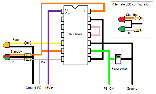 Chip wiring diagram
